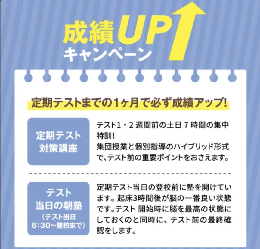 成績アップ キャンペーン 無料 月謝無料 入塾金 定期テスト 中間テスト 期末テスト