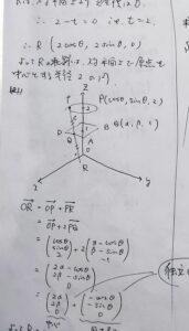 大学受験 数学 ノート